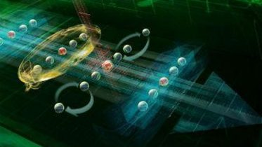 Ion-Trap Technologies are Suitable for Building Quantum Computers
