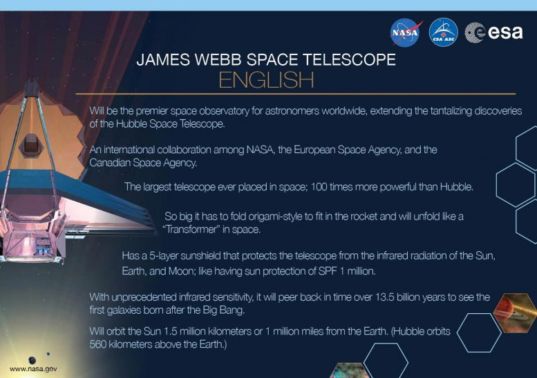 James Webb Space Telescope Key Facts