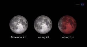 January 31st Supermoon Will Feature Total Lunar Eclipse