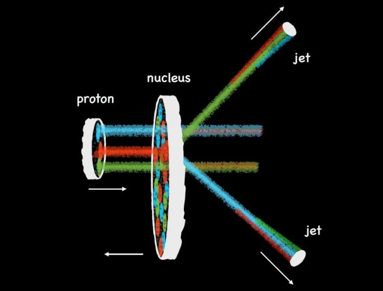 Jets in Proton-Nucleus Collisions