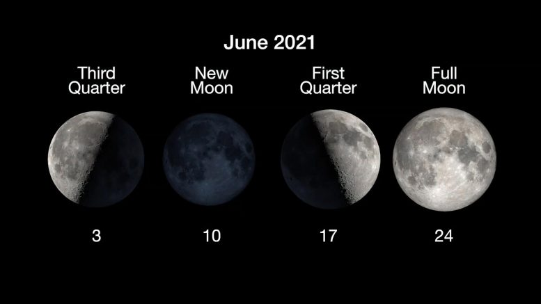 June 2021 Moon Phases