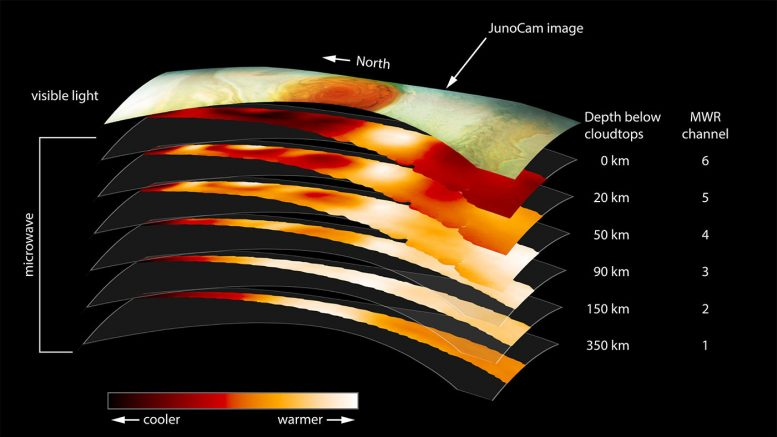 Juno Probes Jupiter's Great Red Spot