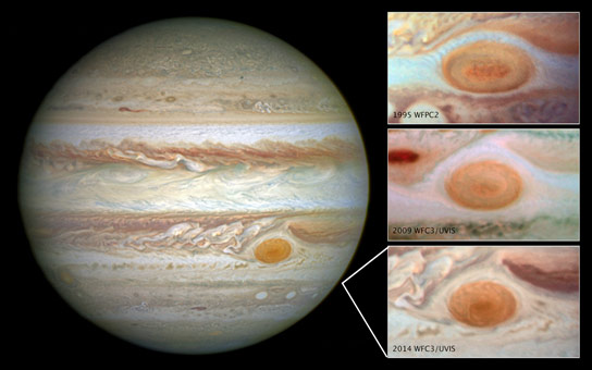 Jupiters Great Red Spot Has Shrunk to Its Smallest Size Ever