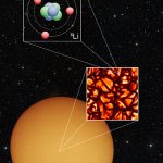 Keck Observations Strengthen Big Bang Theory