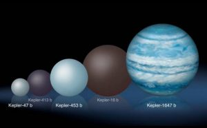 Newly Discovered Kepler-1647 Is The Largest Planet That Orbits Two Suns