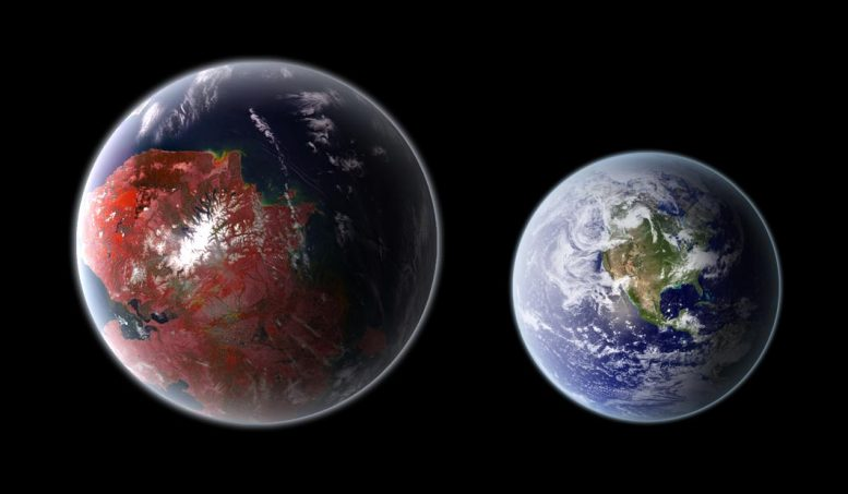Kepler 422-b Compared With Earth