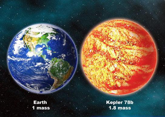 Kepler 78b Part of a New Class of Planets Identified by NASA