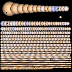 Kepler Data Reveal 833 New Candidate Planets