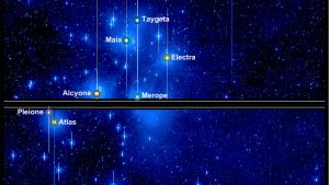 Kepler Discovers Variability in the Seven Sisters
