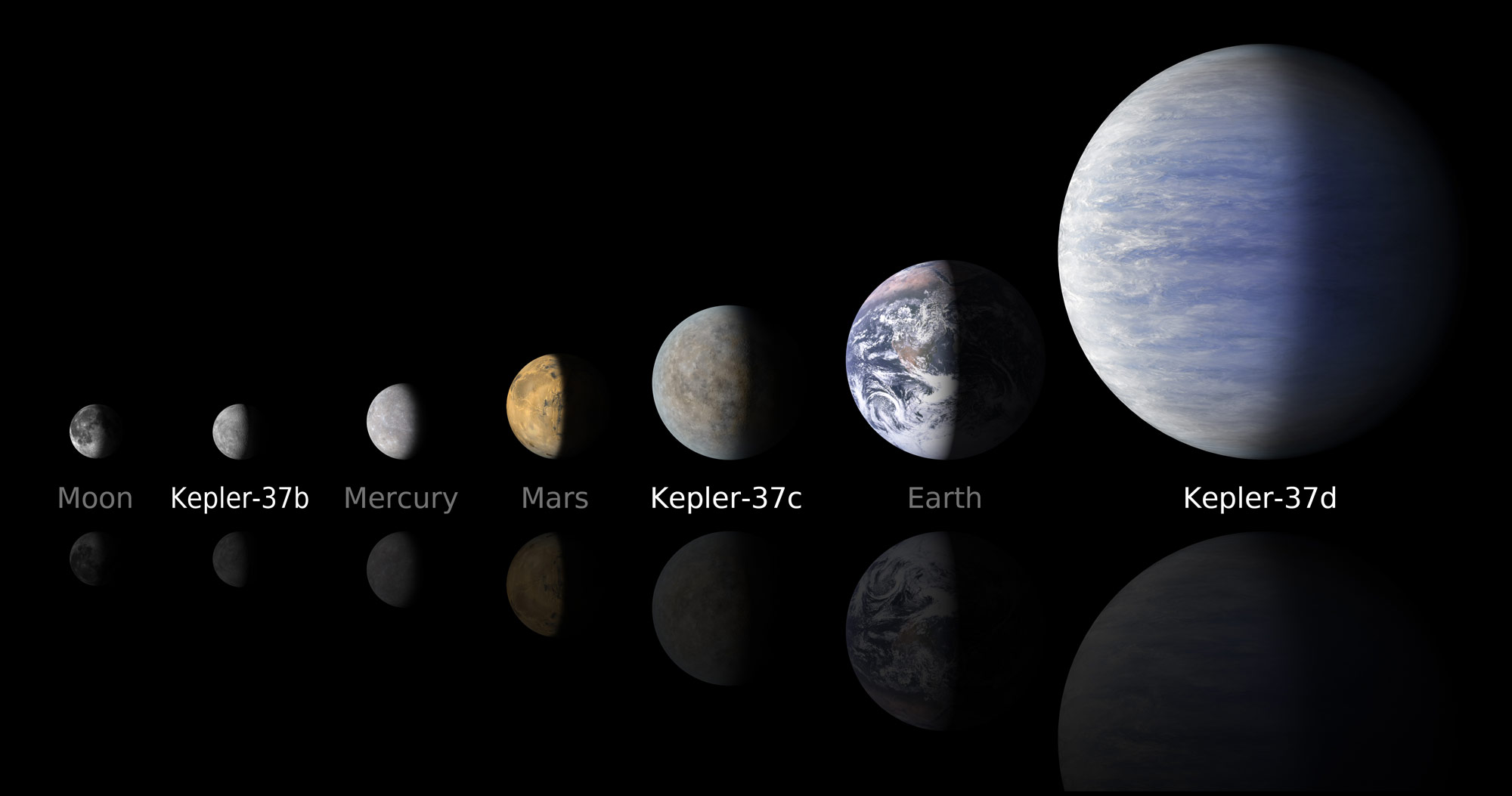 Kepler Mission Discovers Tiny Planet Slightly Larger Than ...