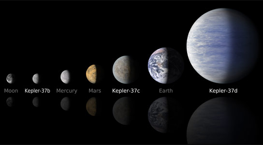 Kepler Mission Has Discovered A New Planetary System