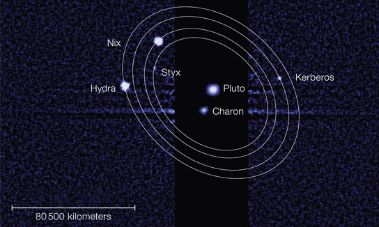 Kerberos And Styx Accepted By IAU As Names For Pluto's