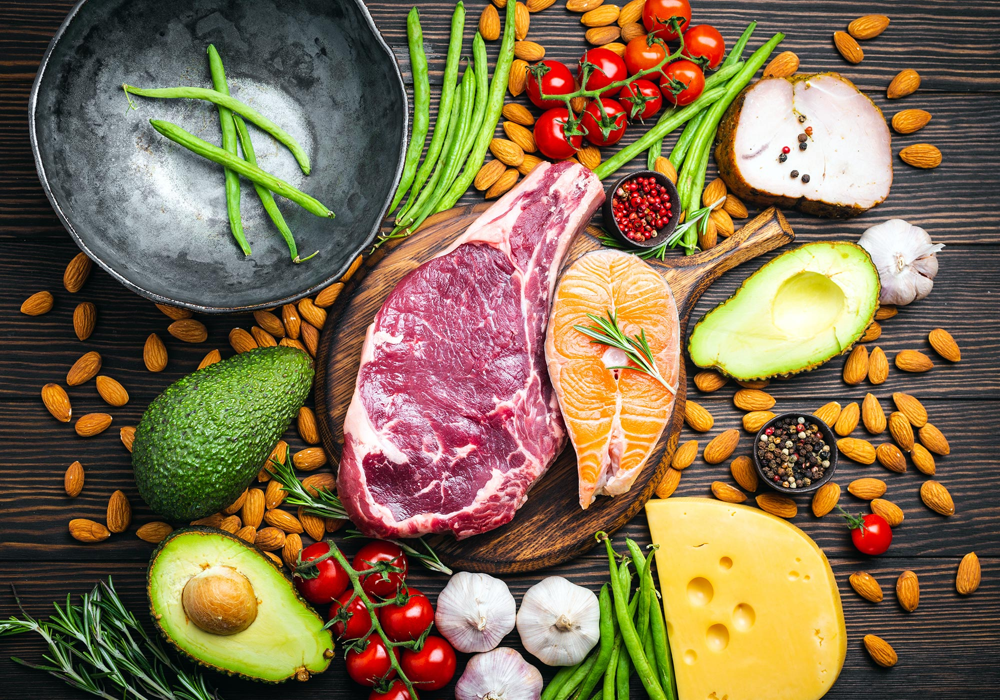 Yale Researchers Find Keto Diet Can Be Healthful or Harmful, Depending on  the Timing