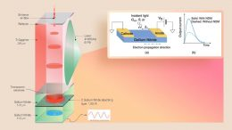 Laser-Driven Semiconductor Switch