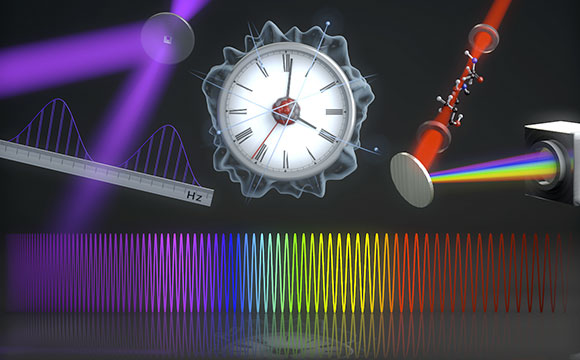 Precision rulers of light (laser frequency combs) span millions of frequencies of light, and can operate from the mid-infrared through the visible to the extreme ultraviolet. They are at the heart of new technologies such as optical atomic clocks, molecular fingerprinting and a noninvasive breath analyzer.