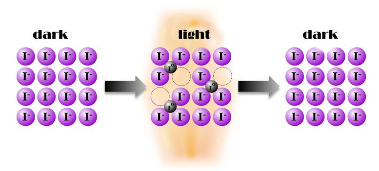 Light Controlled Current Transport by Charged Atoms
