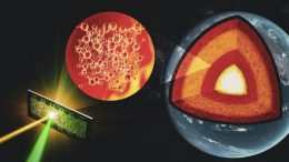 Liquid Silicates at Deep-Earth Conditions