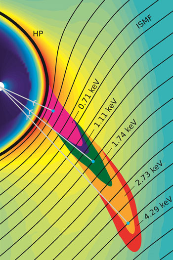 Local Interstellar Magnetic Field Determined From the Interstellar Boundary Explorer Ribbon