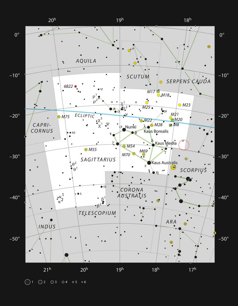 Location of the Galactic Center in the Night Sky