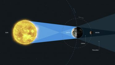 """Hubble Uses Moon As """"Mirror"""" to Study Earth's Atmosphere – Proxy in Search of Potentially Habitable Planets Around Other Stars"""