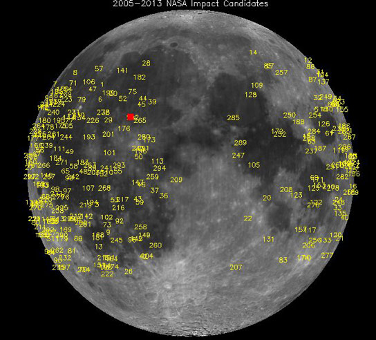 Lunar Monitoring Program Detects Bright Impact on the Moon