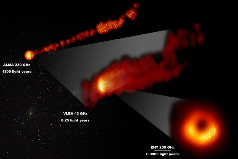 M87 Jet and Supermassive Black Hole