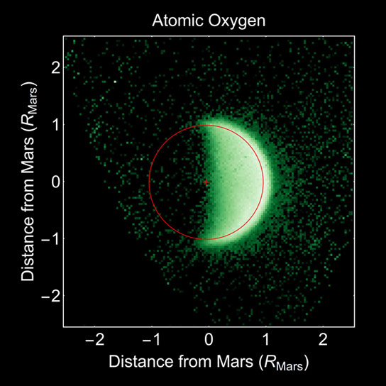 MAVEN Provides First Look at Martian Upper Atmosphere
