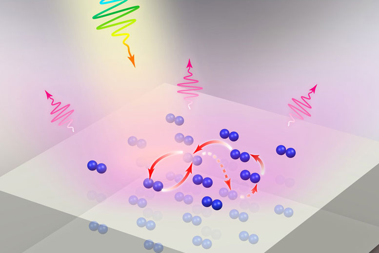 MIT Engineers Develop a New Approach to Ultrafast Light Pulses