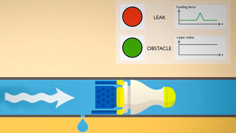MIT Robots Fix Leaks from Inside Pipes