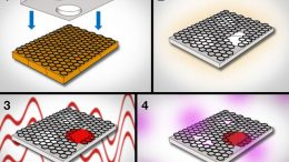 MIT Scientists Produce Dialysis Membrane Made from Graphene