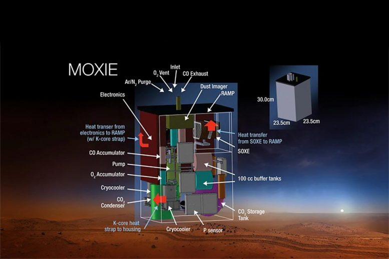 MOXIE Mars Oxygen ISRU Experiment Instrument for Mars 2020 Rover