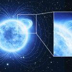 Magnetar Has One of the Strongest Magnetic Fields in the Universe