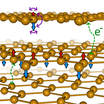 Magnetic Graphene Structure