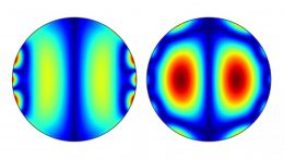 Magnetic Simulations Magnetic Disks