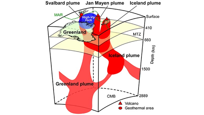 Main Tectonic Features and Mantle Plumes Beneath Greenland