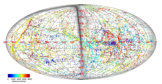 Map Showing all the Galaxies in the Local Universe Color Coded
