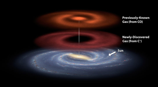 Mapping Invisible Pools of Gas in Our Galaxy