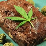 Study Shows Medical Marijuana Edibles Mostly Mislabeled