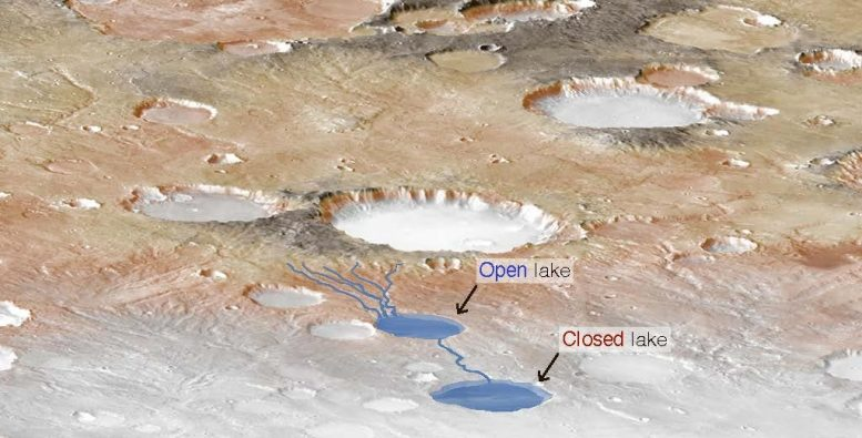 Mars Crater Lakes Diagram