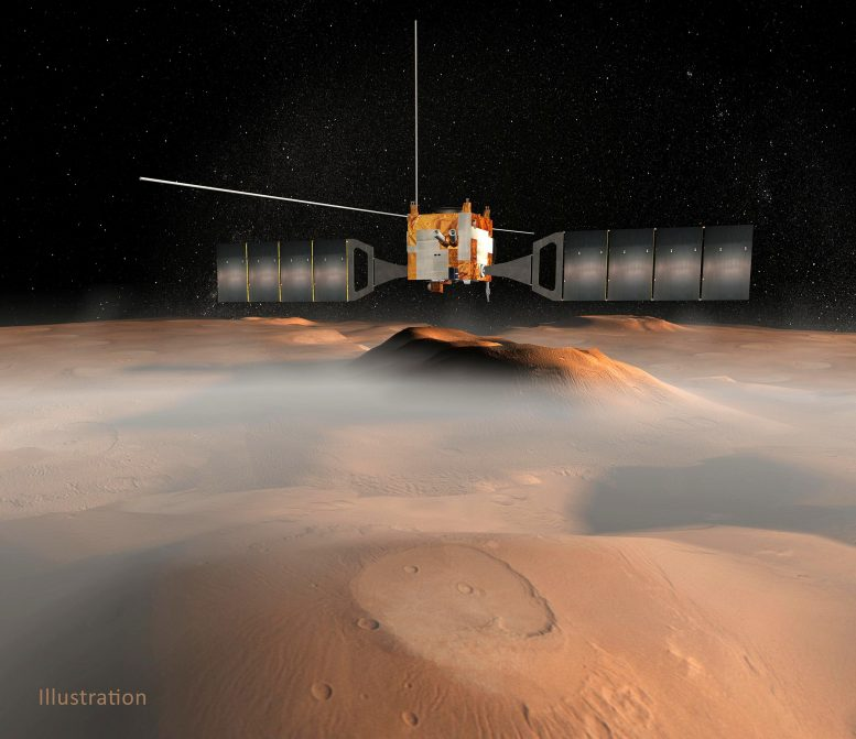 Mars Express Flies Over Red Planet