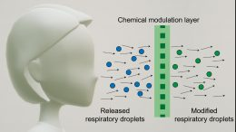 Mask With Chemical Modulation Layer