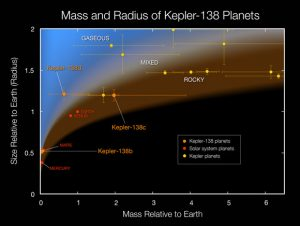 new planet found near earth - photo #26