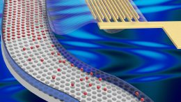 Massively Multiplexed Submicron Particle Patterning