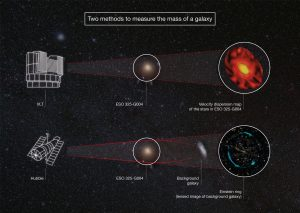 Measuring the Mass of a Galaxy