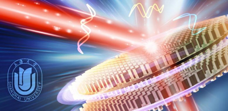 Meta-device for dynamic control of THz wavefronts