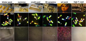 Microparticles Can Help Prevent Counterfeiting
