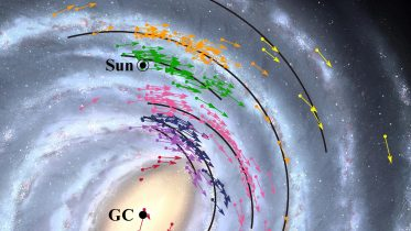 Milky Way Galaxy Position and Velocity Map