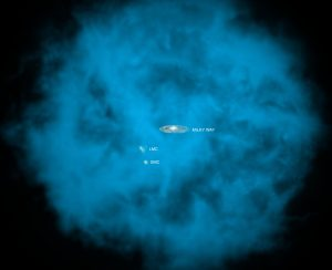 Milky Way is Surrounded by Halo of Hot Gas