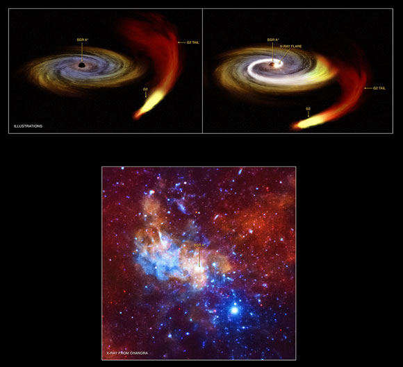 Milky Way's Black Hole Shows Signs of Increased Chatter