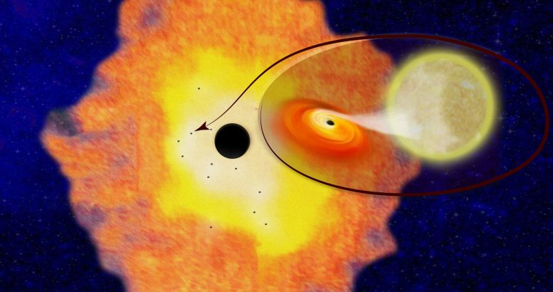 Milky Way's Center May Have Thousands of Black Holes